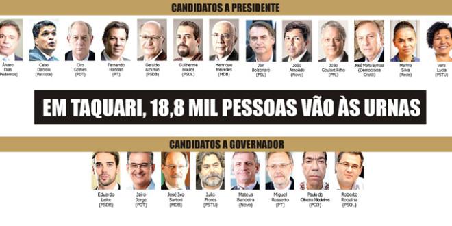 01 - ELEIÇÕES CORRIGIDA