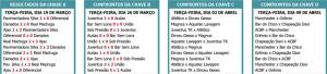 ESPORTES - Copa D - RESULTADOS